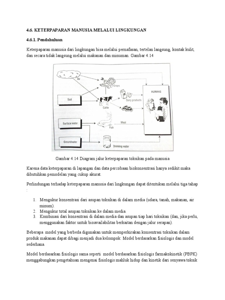Toksikologi lingkungan ccuart Image collections
