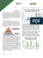 WEDP Loan Portfolio Analysis Sept 2015. Final