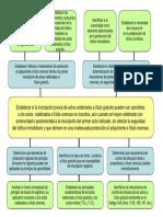 Arbol de Soluciones - Dr. Costa - Egresado Maestria Usmp