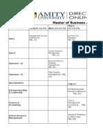 Date Sheet for Post Graduate Program December-2015