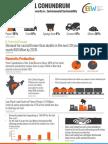 Coal-Factsheet.pdf