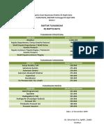 03 2009 Lamp SK Dir Ttg Daftar Tunjangan Struktural & Fungsi