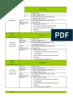Rancangan Harian Mate 2013 Part 4