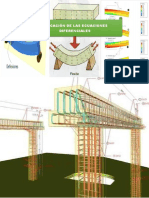 aplicacion de las ecuaciones diferenciales en ingeniería civil
