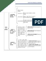 Estructura Contable de Los Inventarios
