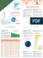 Créditos y Cuentas Bancarias de Las Unidades Económicas. Censos Económicos 2014