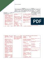phva esquema amaury arrieta 2015 revisado
