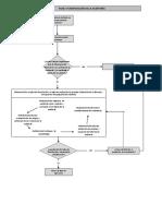 fases auditoria
