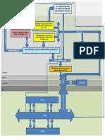HVAC System Block Diagram