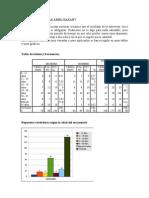 Investigando Mitos Alimentarios en Xirivella (II)