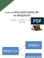 Obligaciones- Elementos Esenciales PPoint