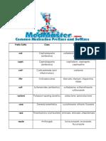 Medications (pharmacology)