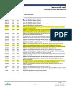 Internationa Paint- Thinner Specs