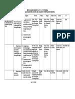 Plan of Action (POA) Gizi