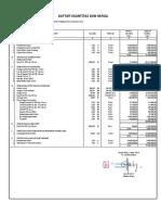 3. Daftar Kuantitas Dan Harga
