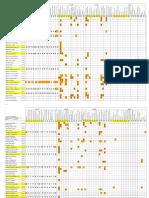 Centralizator Anul IV 2010-2011T
