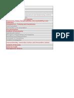 Comparison Table - Management Systems