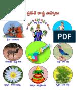 andhra pradesh state symbols telugu