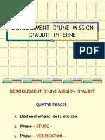 Mission Audit Interne