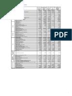 Estados Financieros PDF