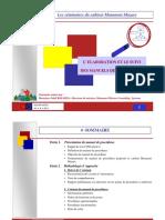 Elaboration Et Suivi de Manuel de Procédures
