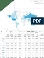 analytics alle websitedaten standort 20151119-20151219  1
