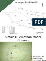 Pemetaan lapangan pamor upi dengan metode radiasi