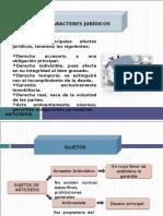 Anticresis y Prenda- Con Graficos