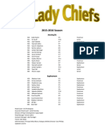 Lady Chiefs Roster 2015-2016