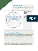 Reading Sun Path Diagrams