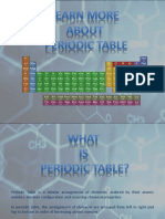 Learn More About Periodic Table