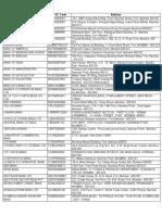 Rbi Ifsc Code List