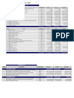 Etats Financier 2012