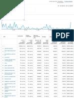 analytics alle websitedaten seiten 20151001-20151220