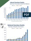 OPR.heroin Deaths