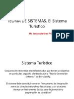 2009 II TEORÍA DE SISTEMAS. El Sistema Turístico
