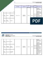 Listado de Fiscales Del Estado Trujillo - Notilogía