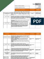 P1PROOP006 V00 Procedimiento Operador de Planta