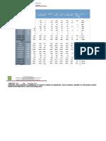 Anexa Statistica Romania Grad Handicap