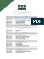 Anexo 1 - Relación de Entidades Incluidas en el Reporte