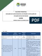 POPRUA - RELATÓRIO TRIMESTRAL plano população de rua 2º trimestre 2015