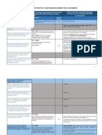 COMPARISON OF DRAFTS OF LONG-TERM DEVELOPMENT POLICY DOCUMENTS