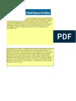 Report Checklist