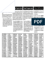 DL8000R_ProgramList