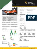 Renault Captur ANCAP.pdf