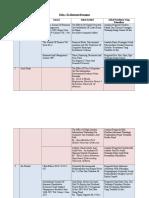 Tugas Metodologi Penelitian S2 Akuntansi Keuangan 2