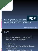 _MACD