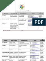 208048471 Liste Des Entreprises Labellisees