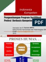 Pengembangan Sertifikasi Profesi Berbasis Kompetensi Humas