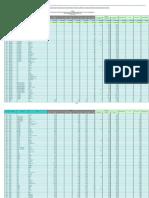 Estimación Recursos GL GR PIA 2014
